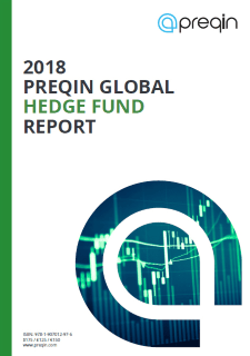 2018 Preqin Global Hedge Fund Report